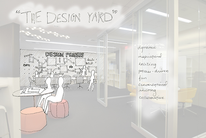 Collaborative design of our VCA space