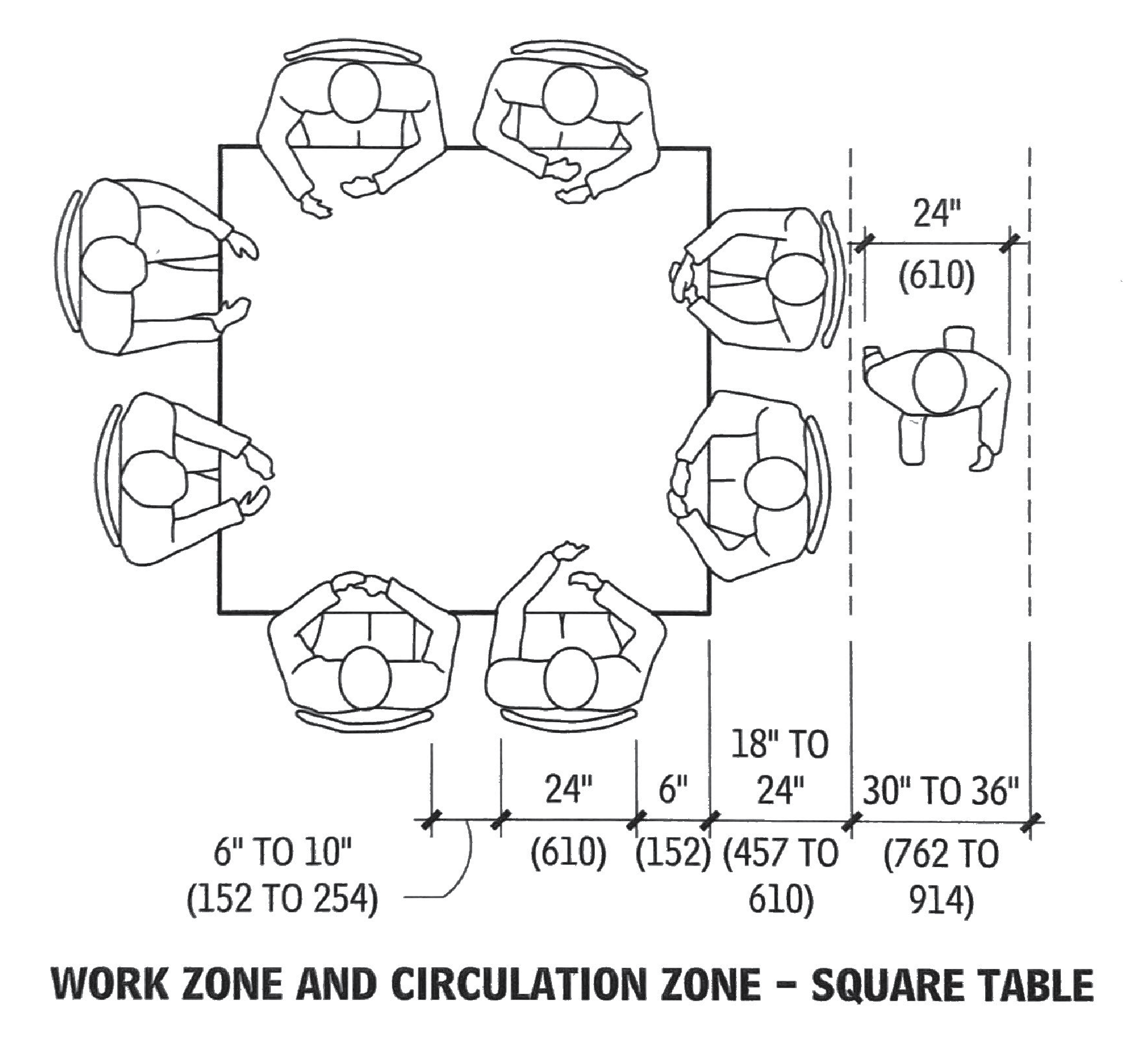 Previous understanding of what standard office meetings and circulation should be.